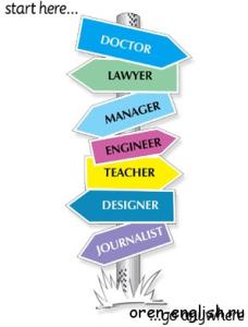 Your Future Profession